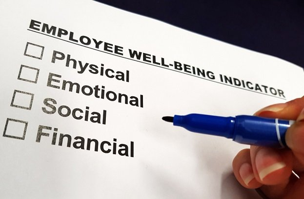 checklist showing holistic wellbeing categories of physical emotion social financial