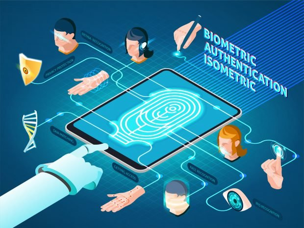 Biometric authentication graphic