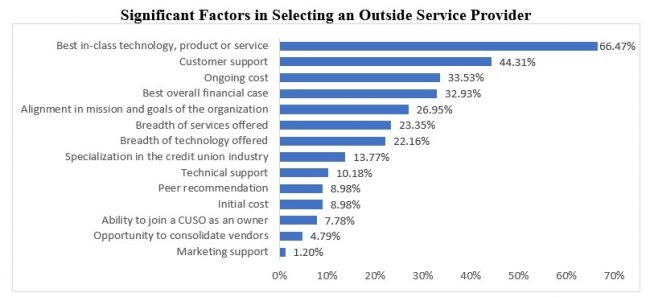 Factors in selecting a service provider