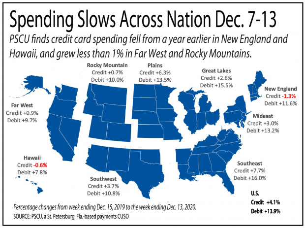 U.S. map showing that credit and debit card spending has slowed down or declined across the country.