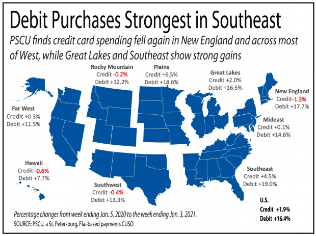 U.S. map showing debit card purchases were up in the Southeast.