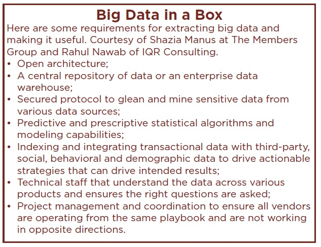 Big Data box