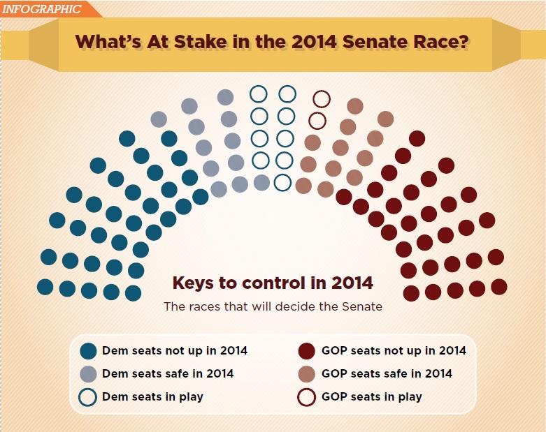 2014 Senate mid-term