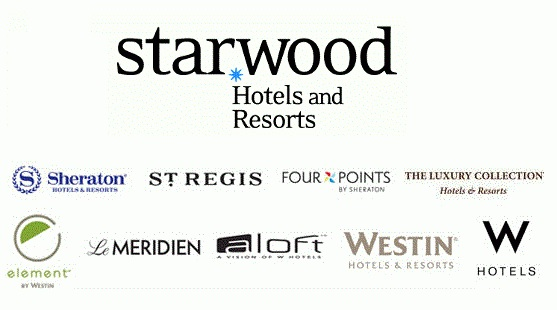 Based Starwood Hotels Resorts Announced That Malware Breached The Pos Systems At Some Of Its North American Allowing Unauthorized Access To