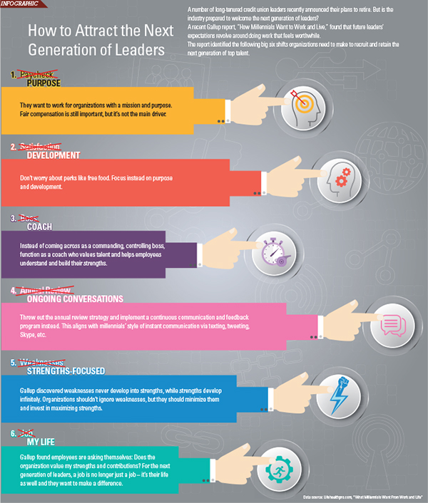 attracting the next generation of leaders